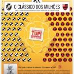 anuncio-classico-dos-milhoes_c-insc